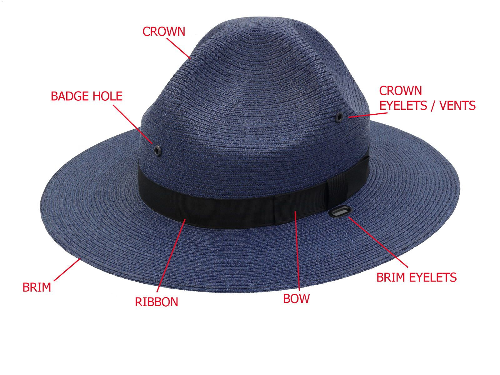 Stratton Hats Hat Terminology